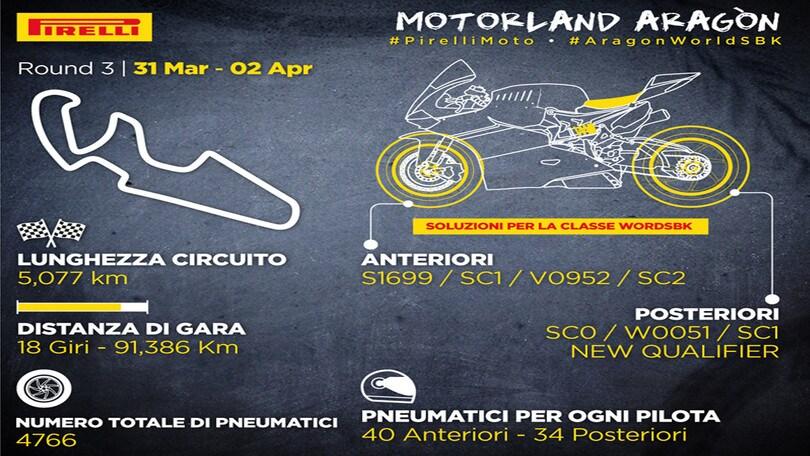 Pirelli: pneumatico da Superpole per Aragon