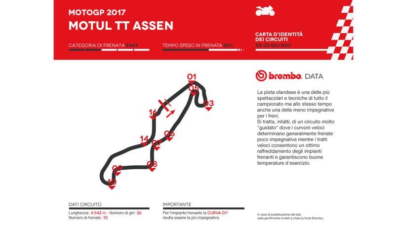MotoGP: la pista di Assen secondo Brembo