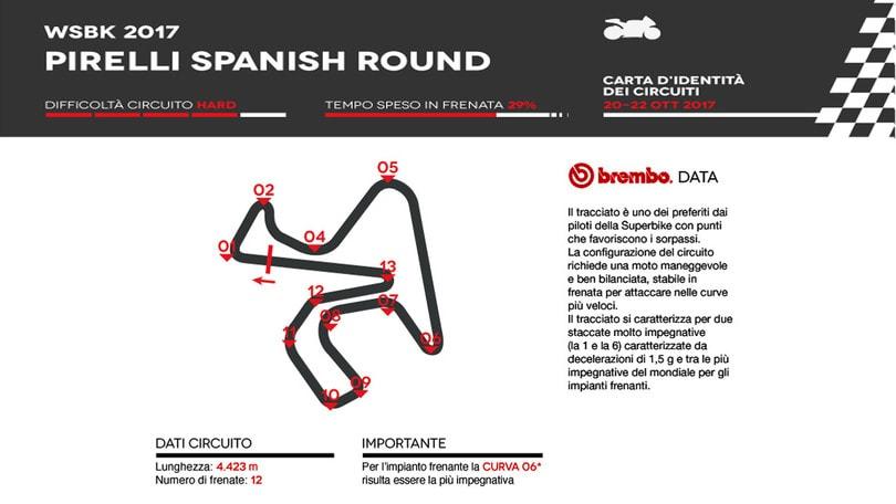 SBK a Jerez: Brembo la vede così