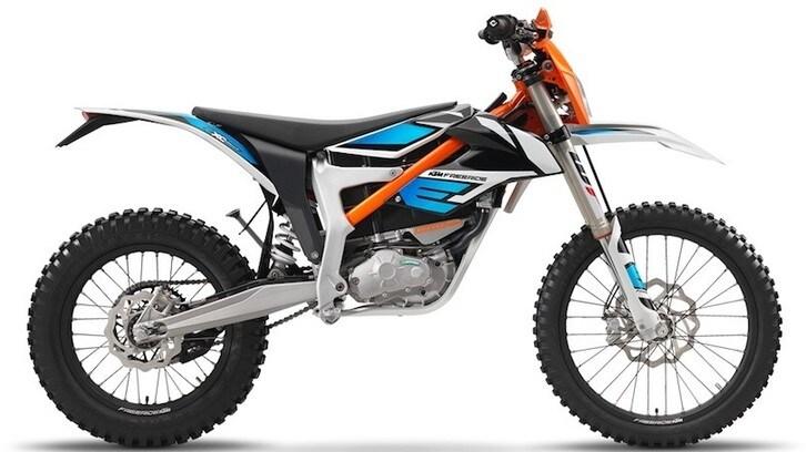 Ecobonus 2020, cinque moto elettriche da comprare con gli incentivi